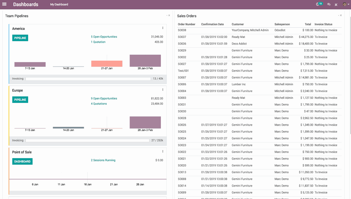 Invoicing-Dashboard